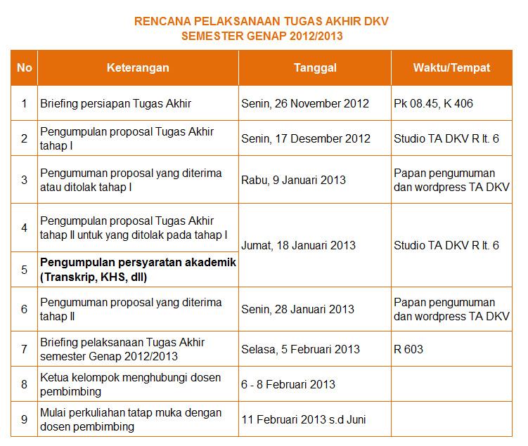 Persiapan Pelaksanaan Tugas Akhir Tugas Akhir Dkv Fsrd Universitas Tarumanagara